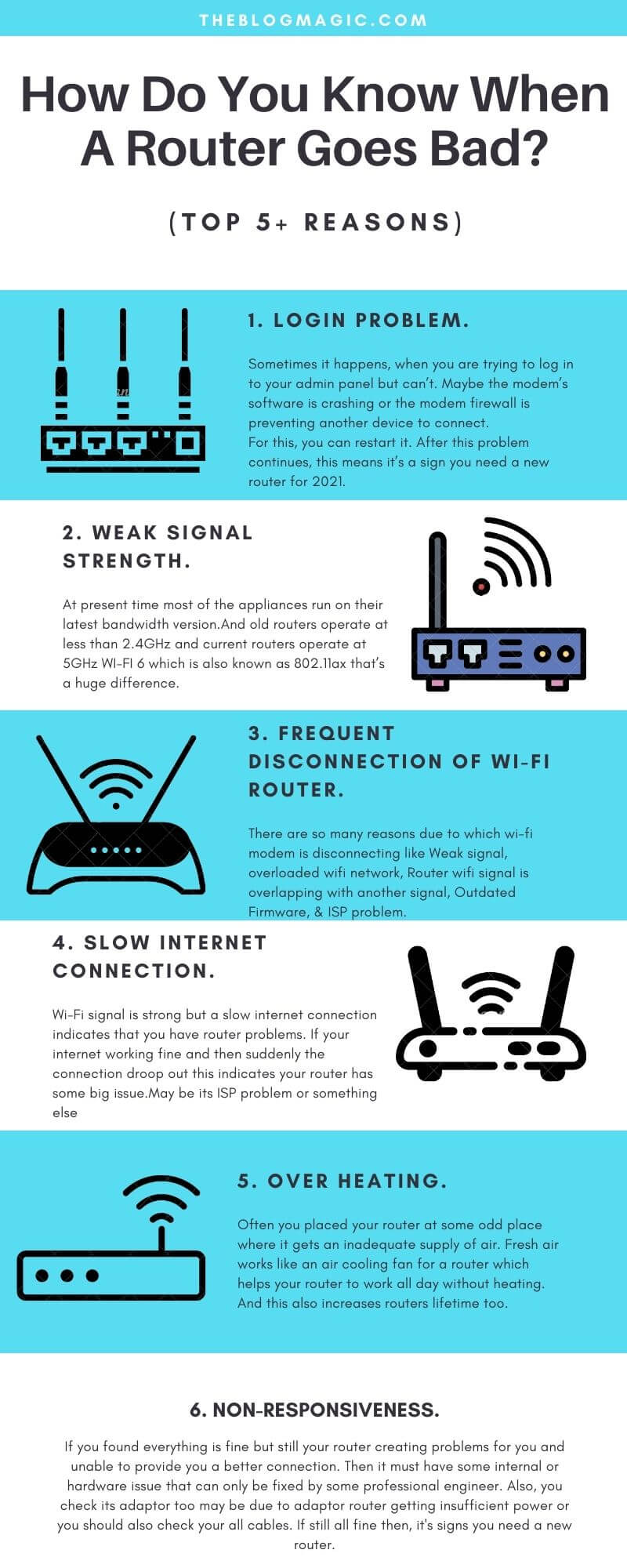 How do you know When a router goes bad Infographic?