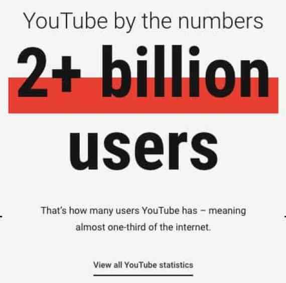 YouTube Statistics on YouTube