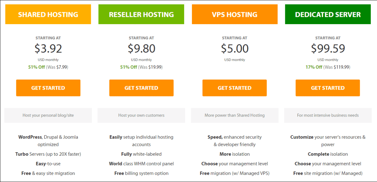 a2 hosting PACKAGE