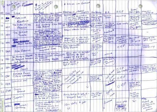 JK-Rowlings-Phoenix-Plot-Outline