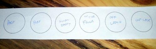 Crux samplers label