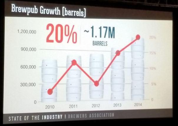 CBC brewing by the numbers