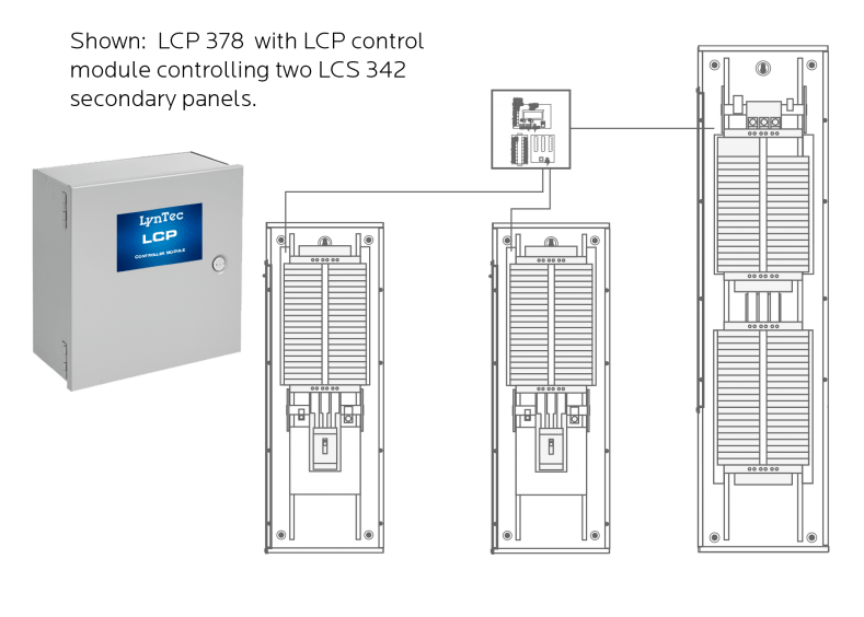 lyntec introduces lcp lighting control
