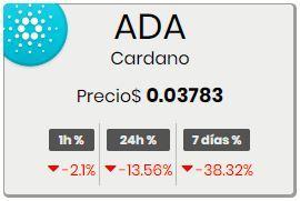 Valor Cardano 241118