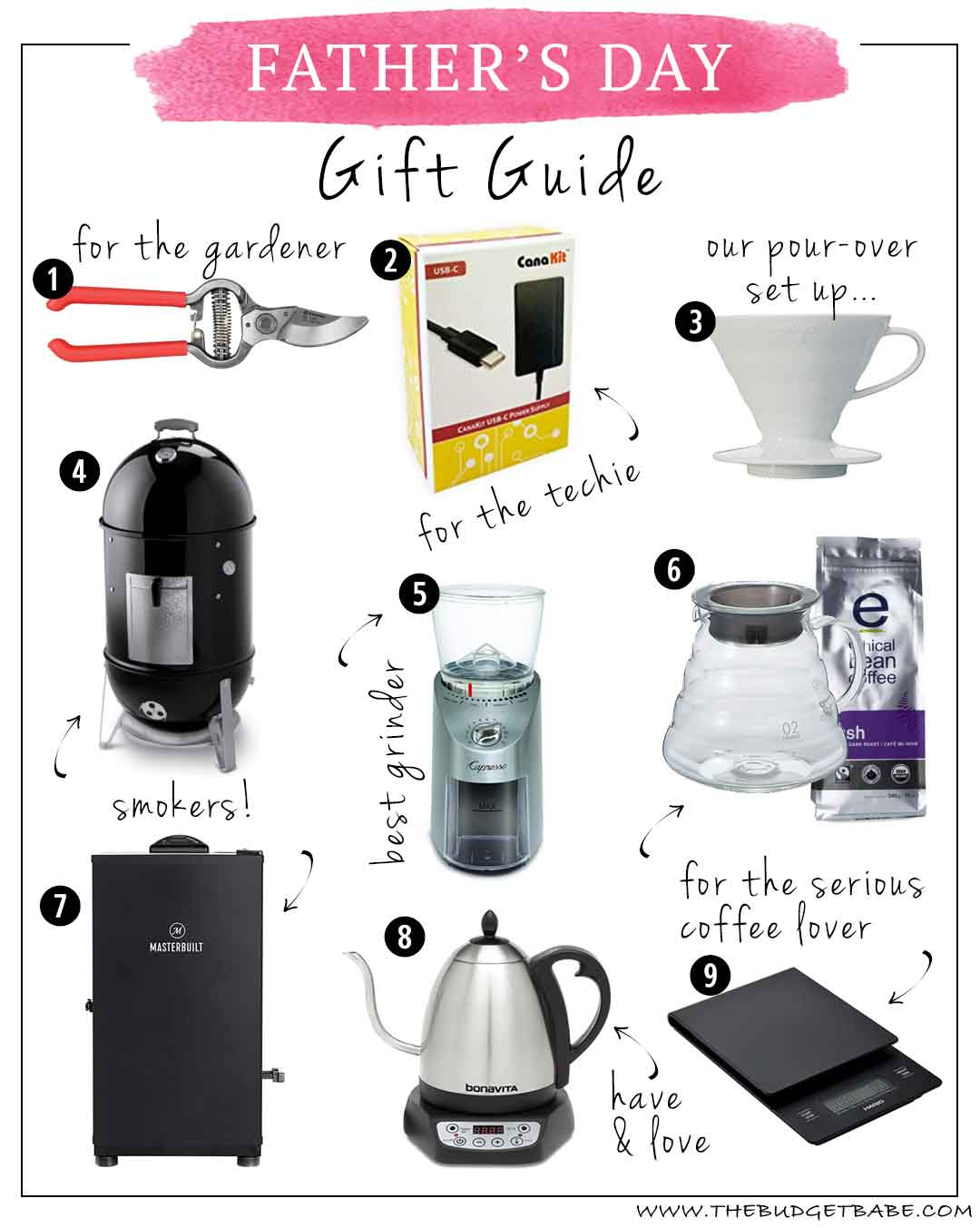 Photo of Father's Day Gift Guide