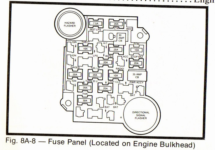 1977 Corvette Fuse Box Wiring Diagram : 37 Wiring Diagram