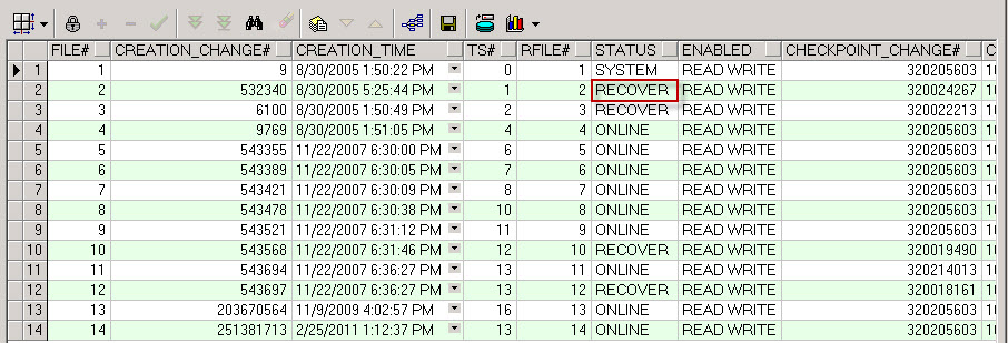 Recover your corrupt datafiles in oracle - ora-00376 (2/5)