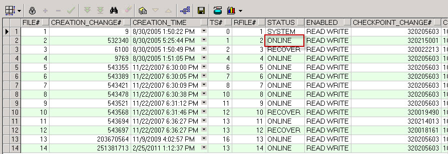 Recover your corrupt datafiles in oracle - ora-00376 (5/5)