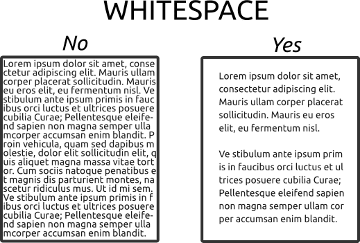 We will discuss about using white spaces and this will help us in answering a question to how to blog