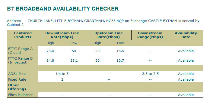 Little Bytham, Church Lane line check