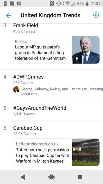 DWP Crimes Trend