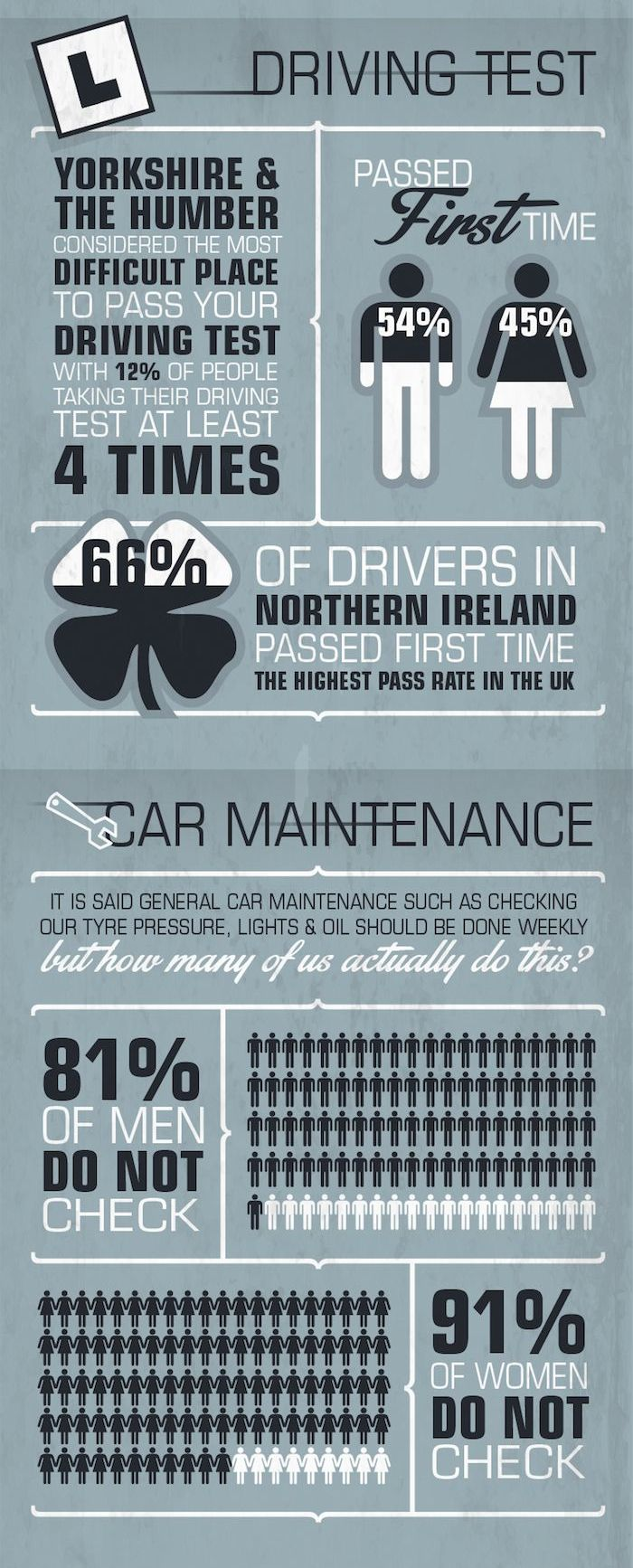 How safe are UK drivers - infographic 02