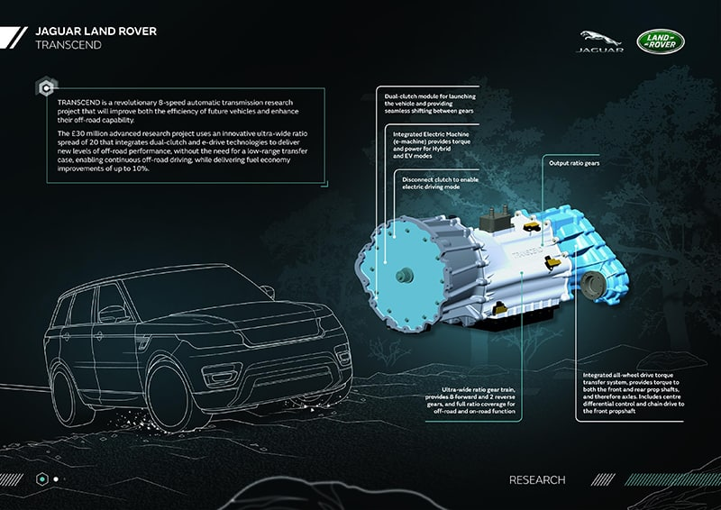 Transcend could revolutionise the eight-speed auto transmission.