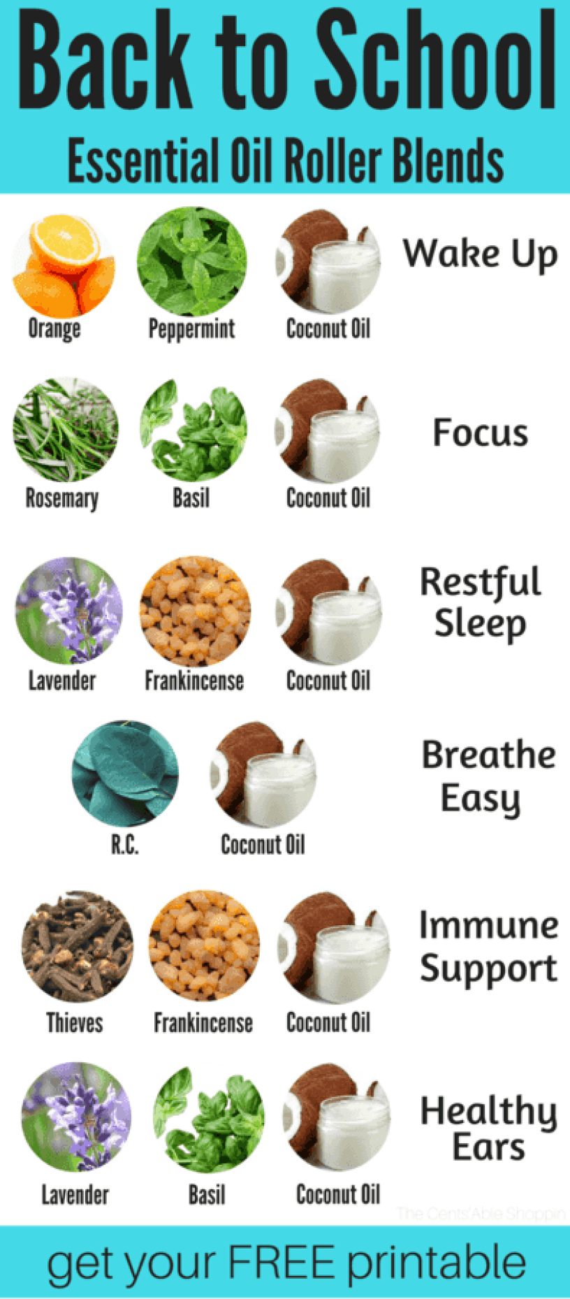 Don't let the stress of this school season affect this time of the year! Make every day special with these back to school essential oil roller blends.