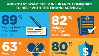 The Intersection of Financial Health and Well-Being: Cigna study