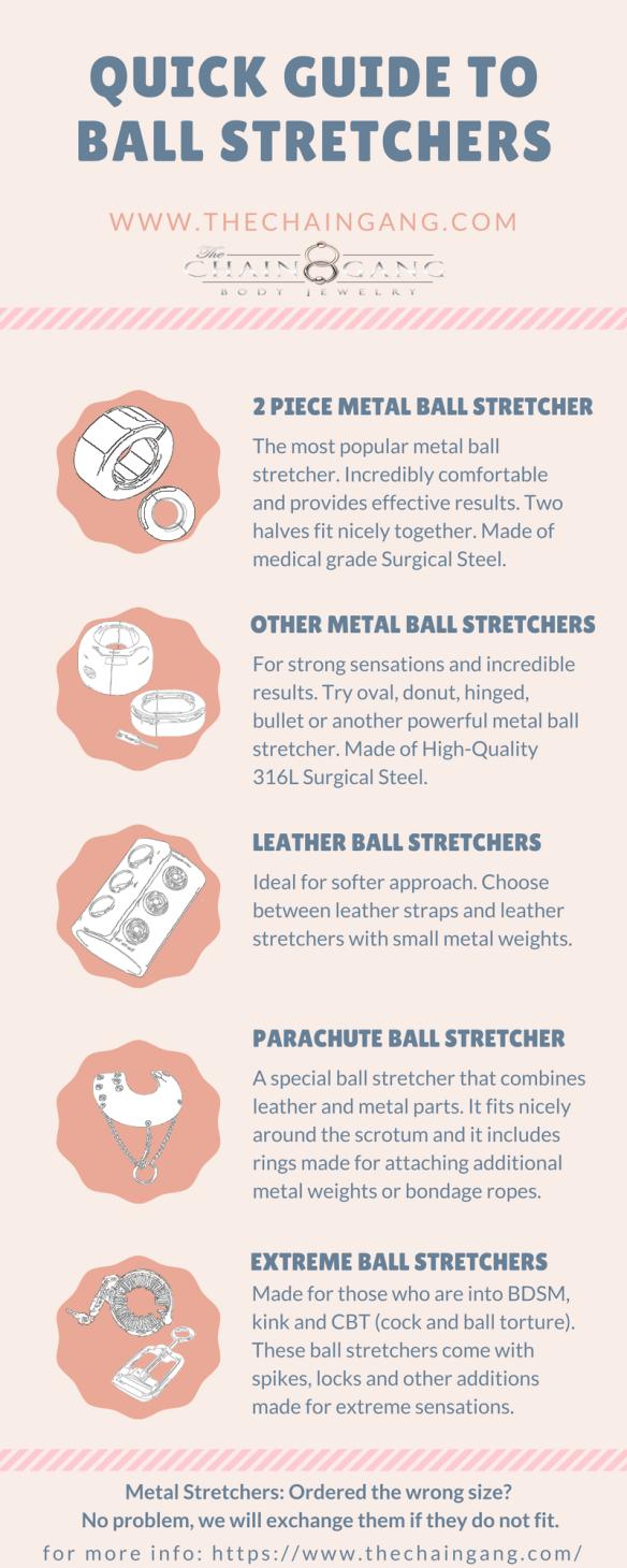 ball stretchers infographic