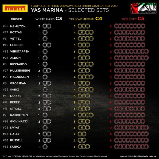 Pirelli tyre compounds - 2019 Formula 1 Abu Dhabi Grand Prix - Yas Marina Circuit