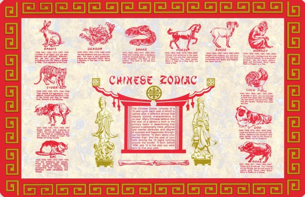 12 Chinese Zodiac Animals Placemat