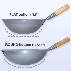 wok-shape