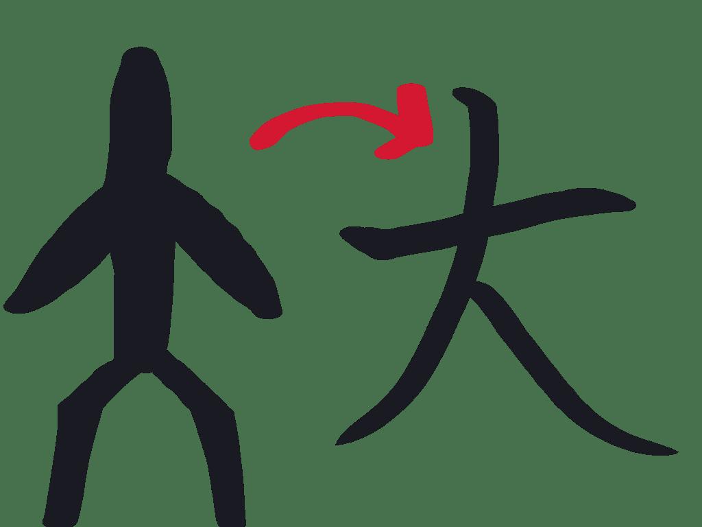 Love Mandarin Characters