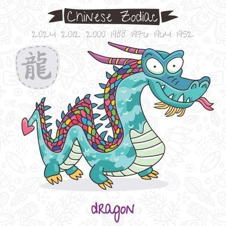 Year of the dragon 2019 horoscope feng shui predictions - Lucky color for new year 2019 ...