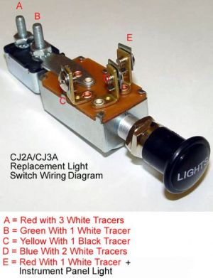 Headlight switchdimmer switch  The CJ2A Page Forums