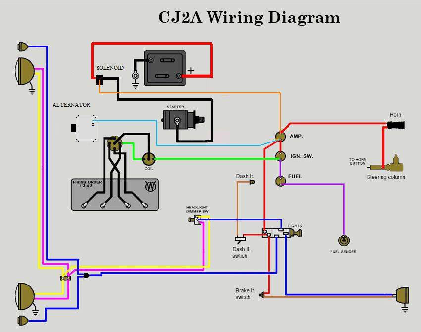 wiring diagram for farmall m tractor wiring diagram for
