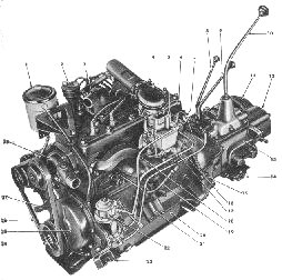 The CJ2A Page  Specifications