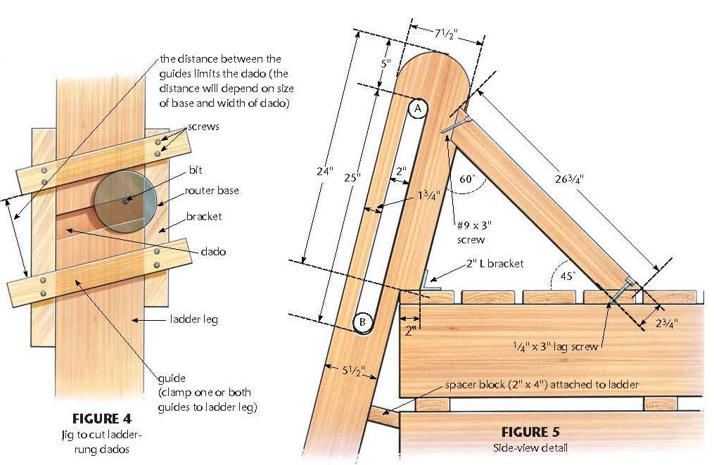 How To Build Building A Wood Ladder Plans Woodworking