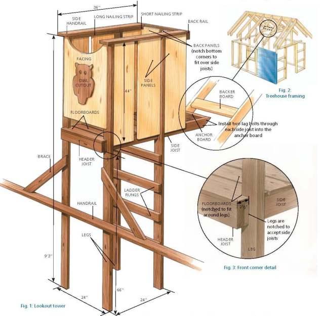 Simple Tree House Plans Free