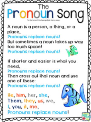 An easy song for teaching students to identify pronouns. Teach parts of speech with music! Perfect for 2nd or 3rd grade
