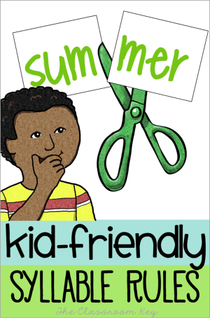Kid Friendly Syllable Rules - Forget the complicated rules that no one can remember or apply! These syllable rules will have your students decoding bigger words skillfully. A great addition to phonics instruction in second, third, or fourth grade