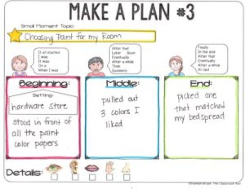 Where to start with teaching personal narrative writing, planning for writing, helpful for teaching first, second, or third grade #teachingwriting #personalnarrative