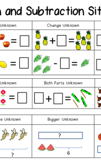 Addition and Subtraction Situations FREE chart