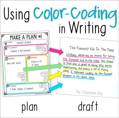 One method for teaching writing is using color coding between the plan and the draft.