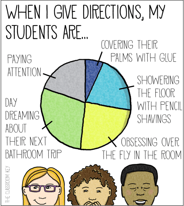 When I give directions, my students are...  #teacherproblems