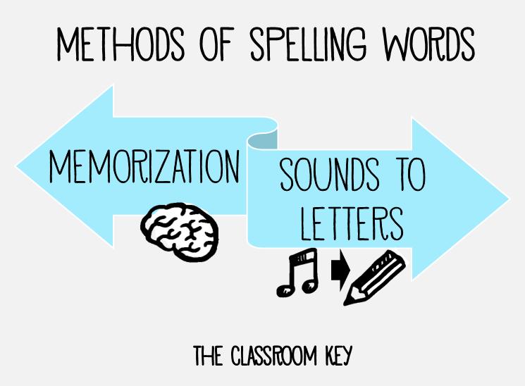 methods of spelling words