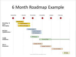 Simple Roadmap Template