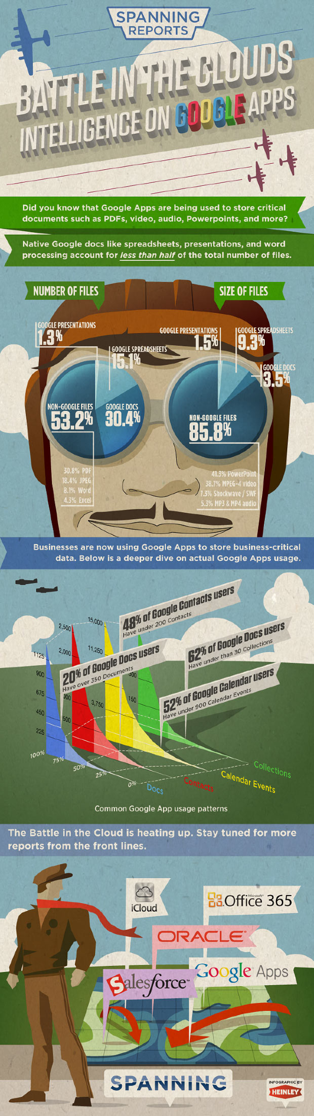 google apps infographic