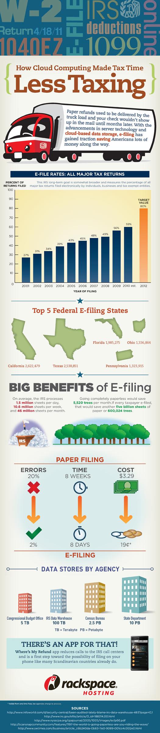 e-filing infographic