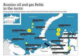 russian arctic oil and gas fields