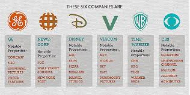 corporate controlled media