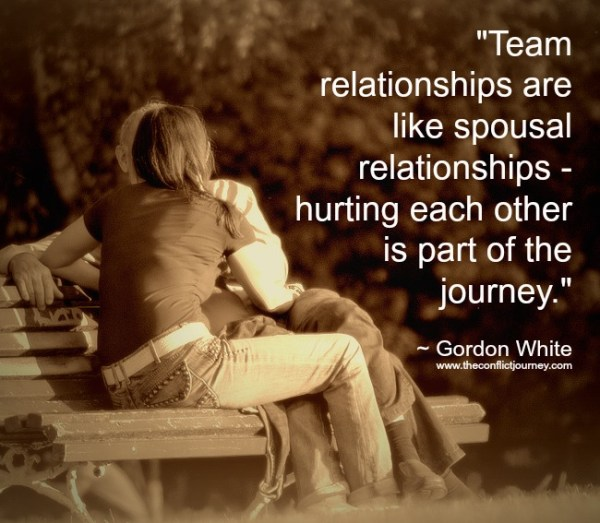 Image of a couple: Relationship Repair on Teams