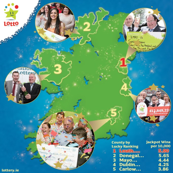 173 winning Lotto tickets sold in Cork since lotto began 30 years ago in 1988