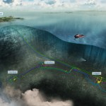 Laggan-Tormore project weighs on Petrofac