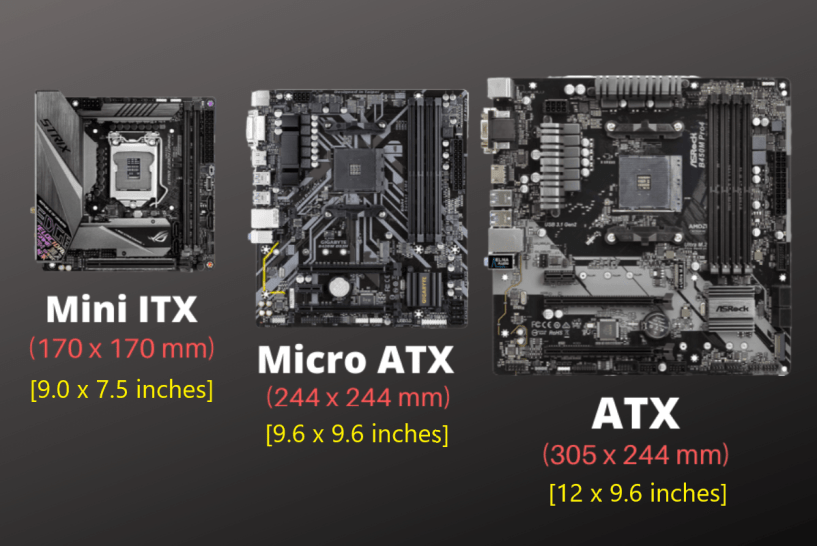 Choose the Right Motherboard - Motherboard Untangled