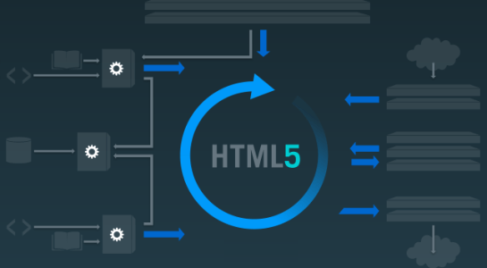 HTML5 Transition for Optimizing Mobile Performance