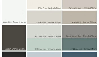 2018 paint color trends and forecasts