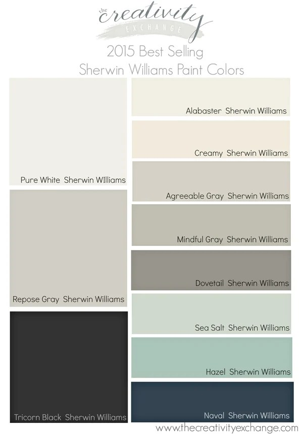 Attractive 2015 Best Selling And Most Popular Paint Colors {Sherwin Williams And  Benjamin Moore}