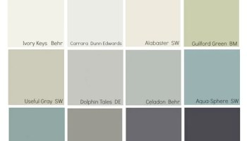 Paint Color Trends 2017 paint color forecasts and trends